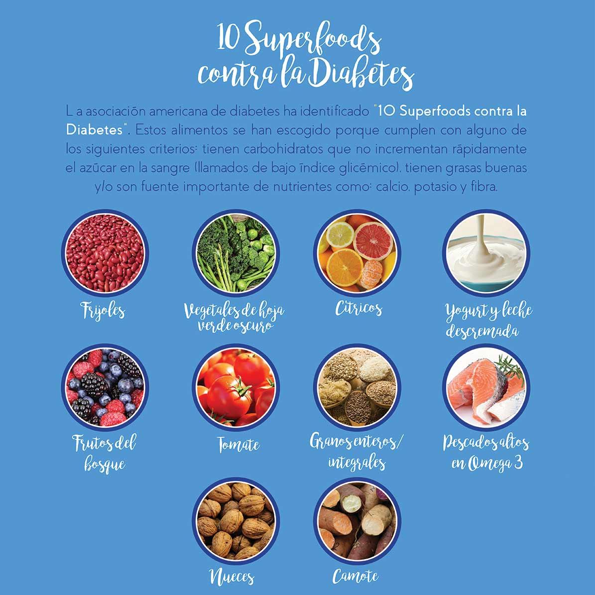 10 super comidas contra la diabetes alimentos bonavida - Alimentos contra diabetes ...